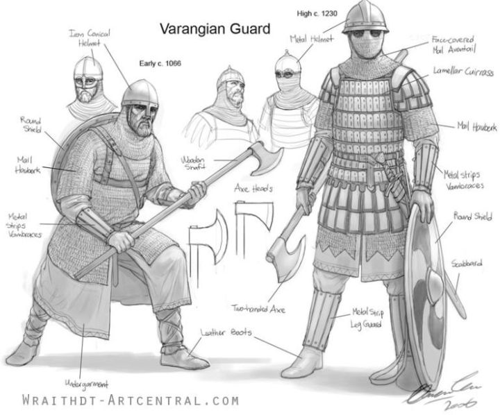 History-of-the-Varangian-Guard